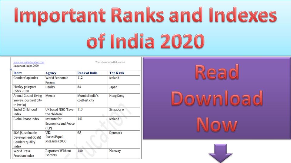 rank index